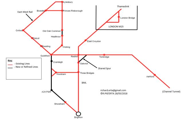 Guildford-Horsham-Shoreham fit